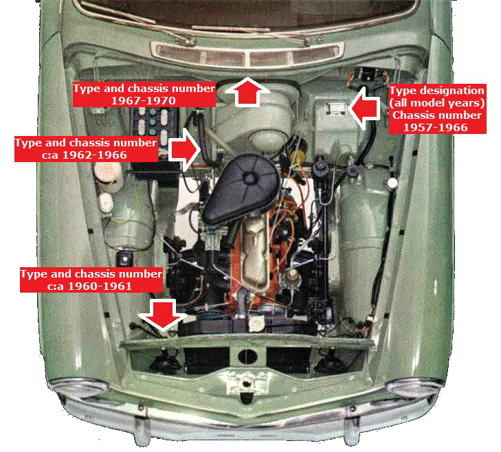 car engine serial number search